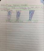 Period3Sample2